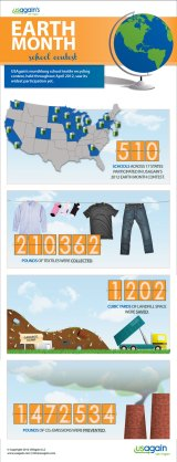 Earth Month 2012 textile recycling contest is a huge success(Infographic)