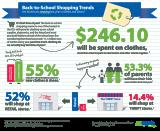 Back 2 school clothing shoppinginfographic