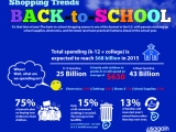 4-Transforming Solutions for an Eco-friendly Back-to-School