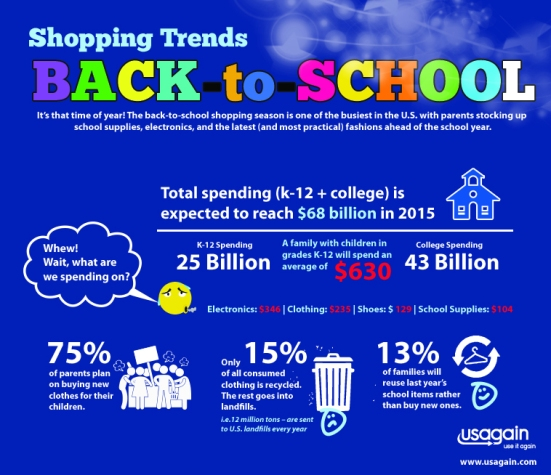 back to school infographic-2015-3