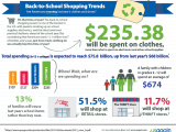 Transforming Solutions for an Eco-friendly Back-to-School
